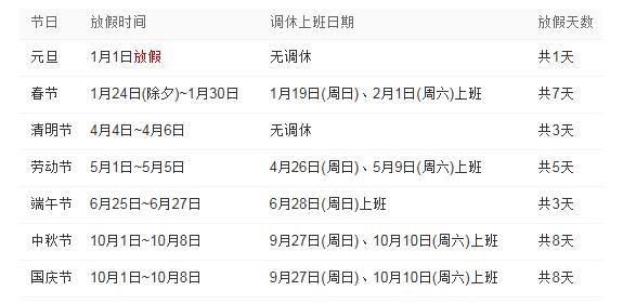 富士康放假时间表